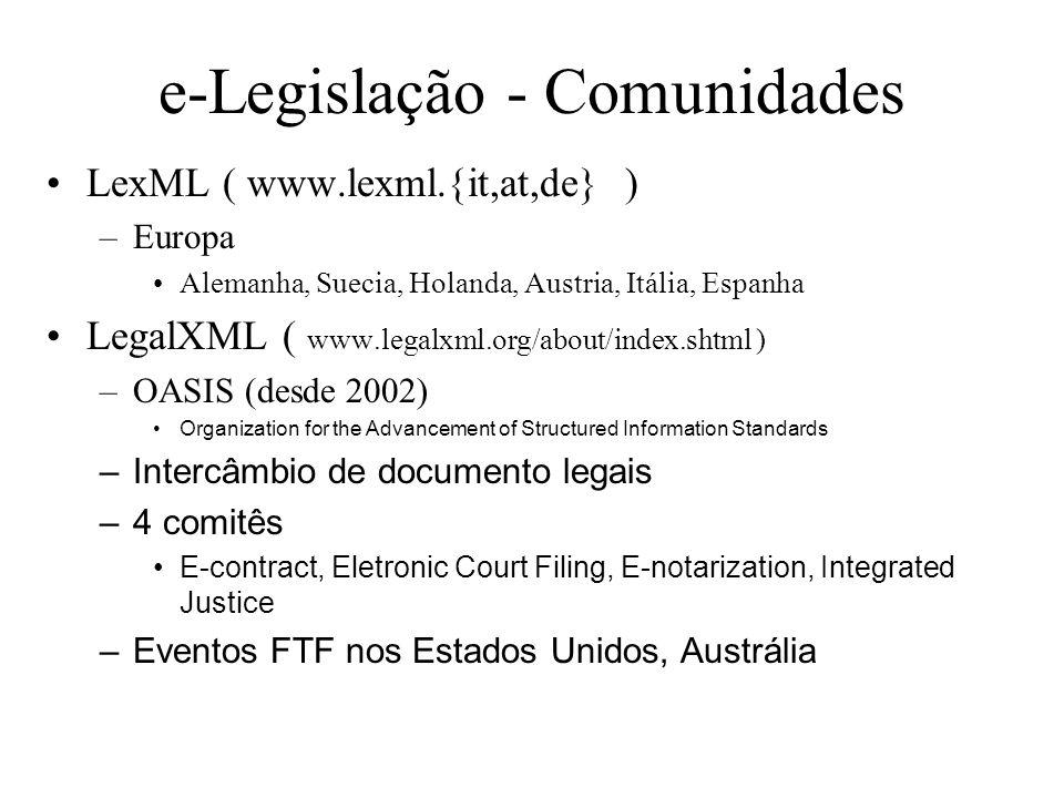 e-Legislação - Comunidades LexML ( www.lexml.{it,at,de} ) –Europa Alemanha, Suecia, Holanda, Austria, Itália, Espanha LegalXML ( www.legalxml.org/abou