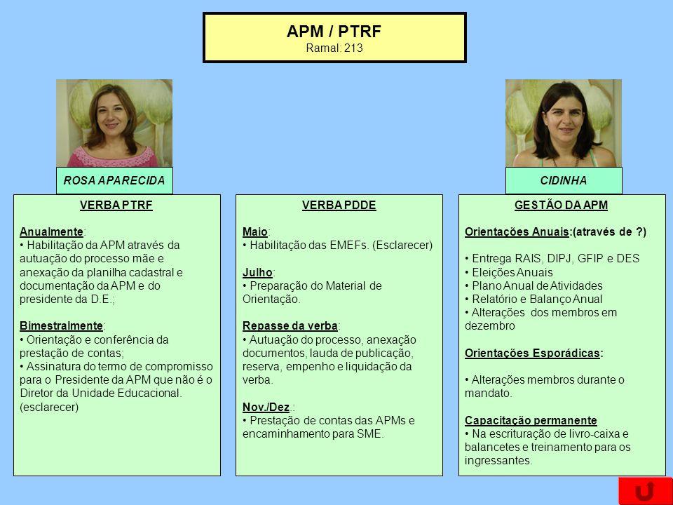 APM / PTRF Ramal: 213 VERBA PTRF Anualmente: Habilitação da APM através da autuação do processo mãe e anexação da planilha cadastral e documentação da