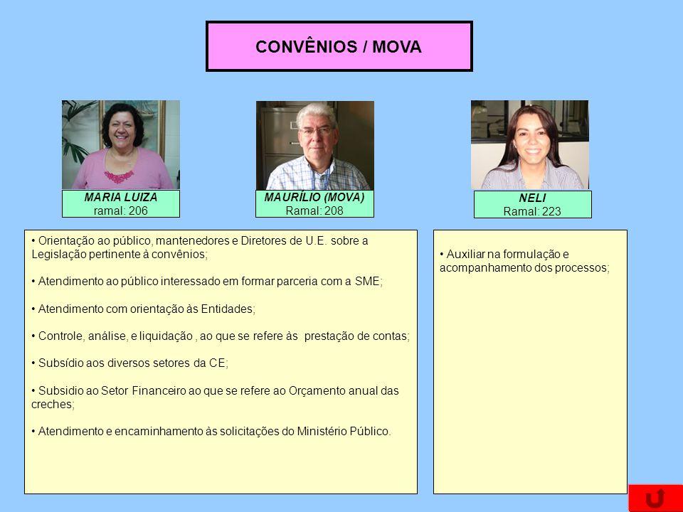 CONVÊNIOS / MOVA Orientação ao público, mantenedores e Diretores de U.E. sobre a Legislação pertinente à convênios; Atendimento ao público interessado