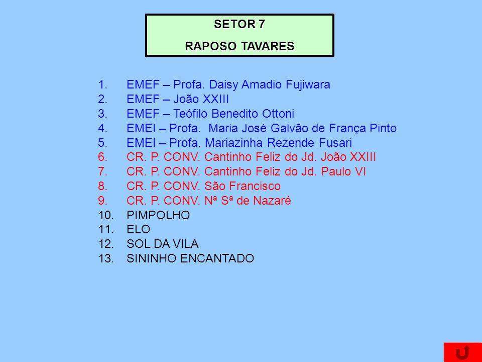 SETOR 7 RAPOSO TAVARES 1.EMEF – Profa.