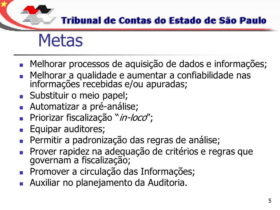 6 Premissas Existe um padrão, definido pela auditoria, para os dados contábeis e extra-contábeis.