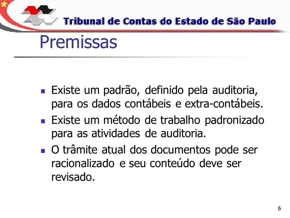 6 Premissas Existe um padrão, definido pela auditoria, para os dados contábeis e extra-contábeis. Existe um método de trabalho padronizado para as ati