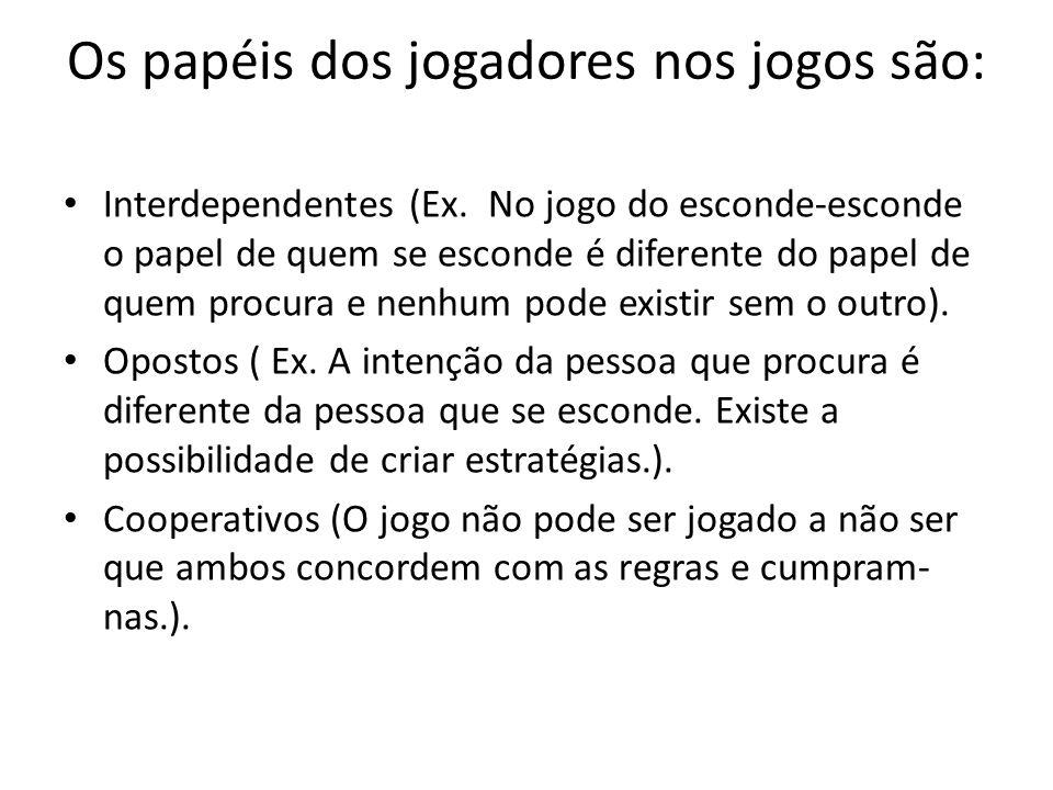 Os papéis dos jogadores nos jogos são: Interdependentes (Ex.