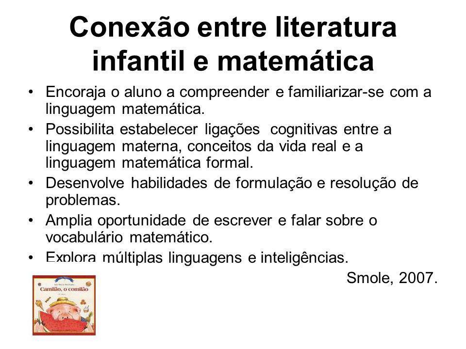 Conexão entre literatura infantil e matemática Encoraja o aluno a compreender e familiarizar-se com a linguagem matemática. Possibilita estabelecer li