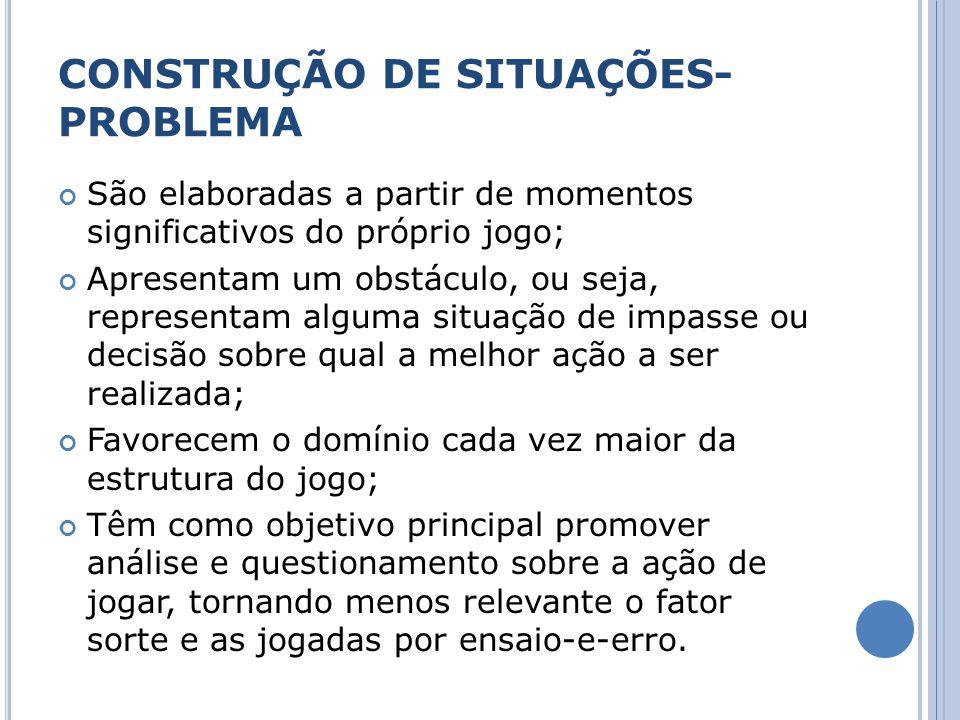 CONSTRUÇÃO DE SITUAÇÕES- PROBLEMA São elaboradas a partir de momentos significativos do próprio jogo; Apresentam um obstáculo, ou seja, representam al