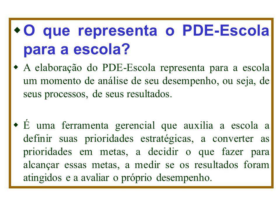 O que representa o PDE-Escola para a escola? A elaboração do PDE-Escola representa para a escola um momento de análise de seu desempenho, ou seja, de