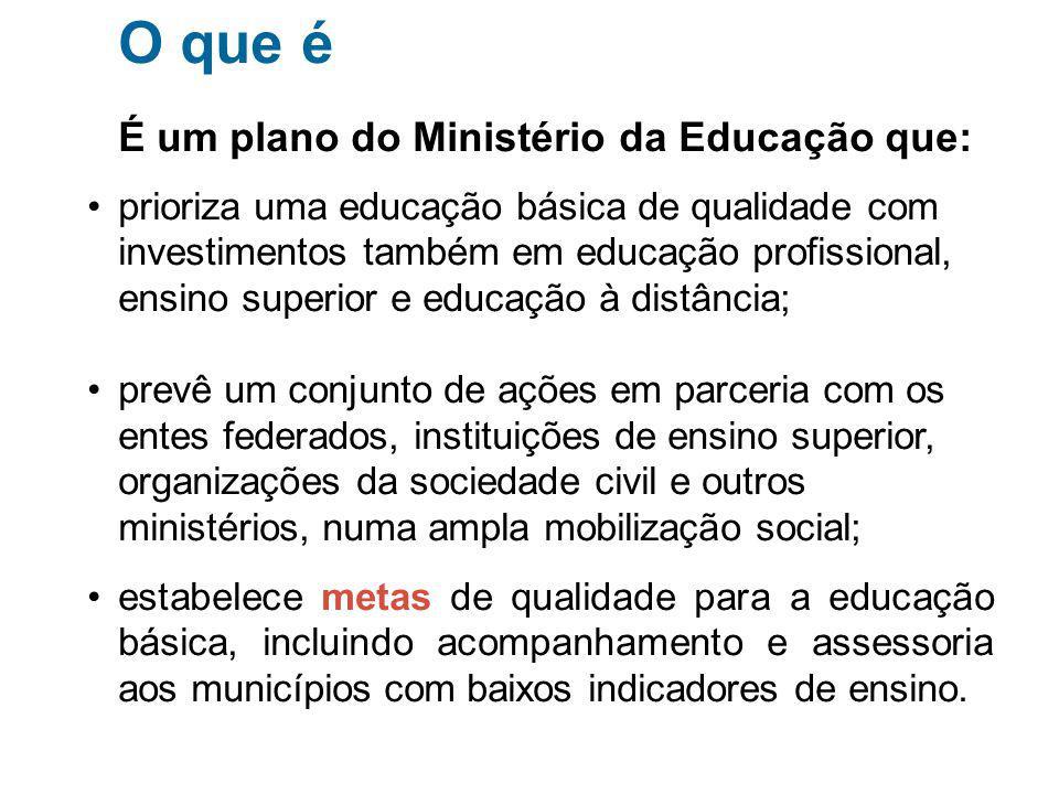 O que é É um plano do Ministério da Educação que: prioriza uma educação básica de qualidade com investimentos também em educação profissional, ensino