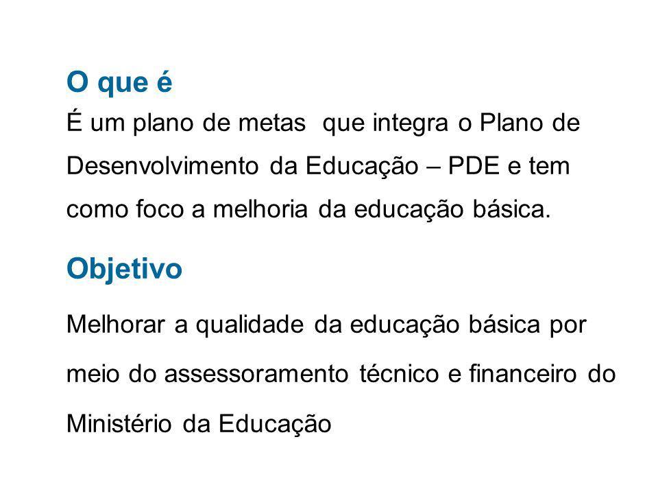 O que é É um plano de metas que integra o Plano de Desenvolvimento da Educação – PDE e tem como foco a melhoria da educação básica. Objetivo Melhorar