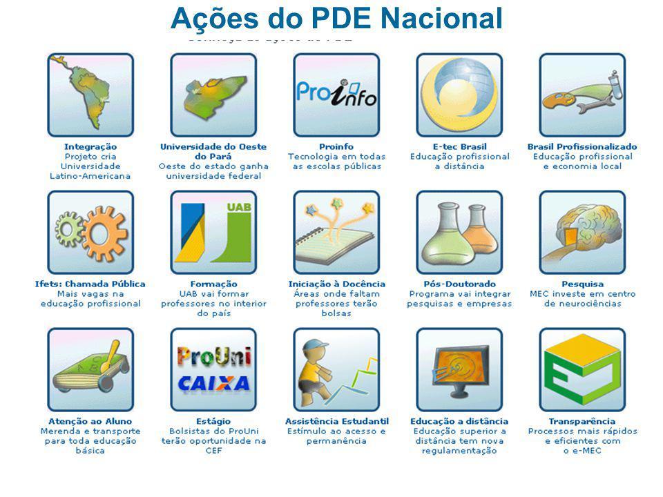 Ações do PDE Nacional