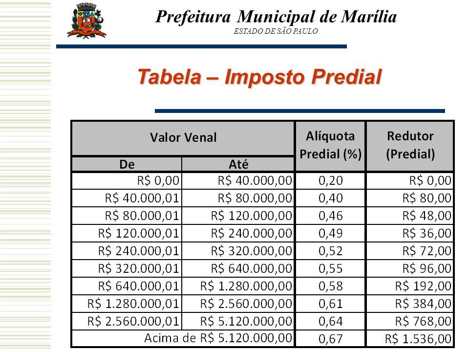 Tabela – Imposto Predial Prefeitura Municipal de Marília ESTADO DE SÃO PAULO