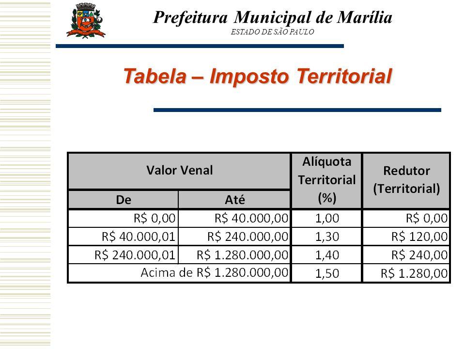 Tabela – Imposto Territorial Prefeitura Municipal de Marília ESTADO DE SÃO PAULO