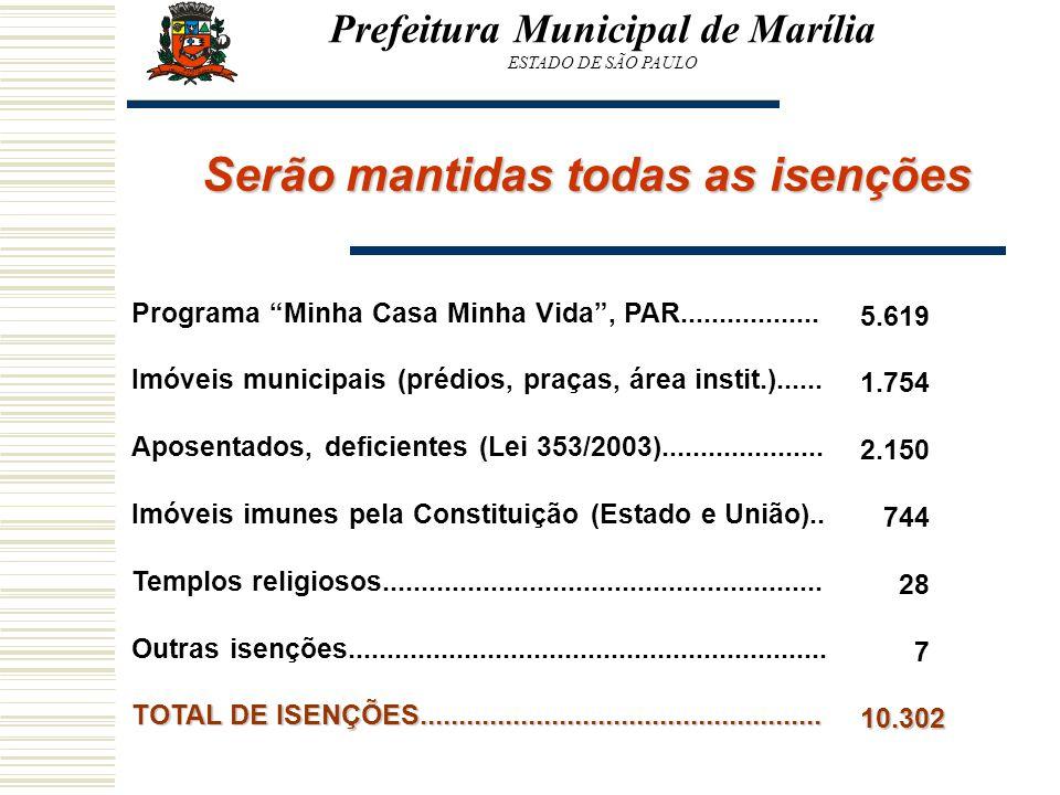 Programa Minha Casa Minha Vida, PAR.................. Imóveis municipais (prédios, praças, área instit.)...... Aposentados, deficientes (Lei 353/2003)