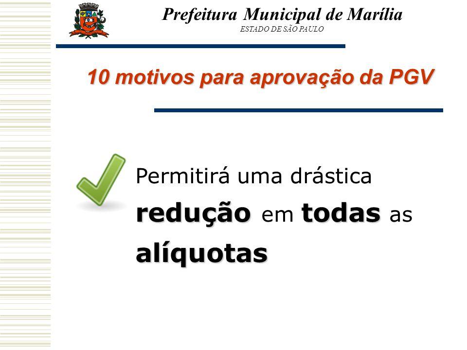 Prefeitura Municipal de Marília ESTADO DE SÃO PAULO 10 motivos para aprovação da PGV redução todas alíquotas Permitirá uma drástica redução em todas a