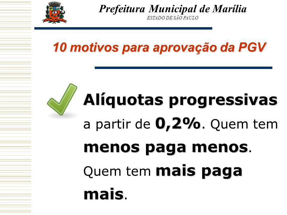 Prefeitura Municipal de Marília ESTADO DE SÃO PAULO 10 motivos para aprovação da PGV Alíquotas progressivas 0,2% menos paga menos mais paga mais Alíqu