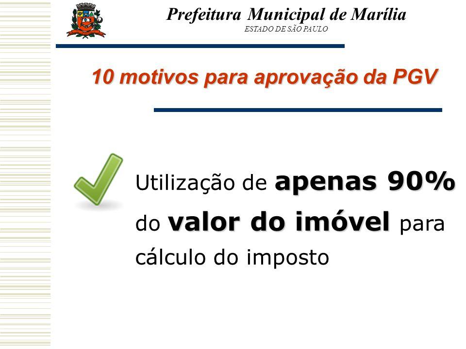 Prefeitura Municipal de Marília ESTADO DE SÃO PAULO 10 motivos para aprovação da PGV apenas 90% valor do imóvel Utilização de apenas 90% do valor do i