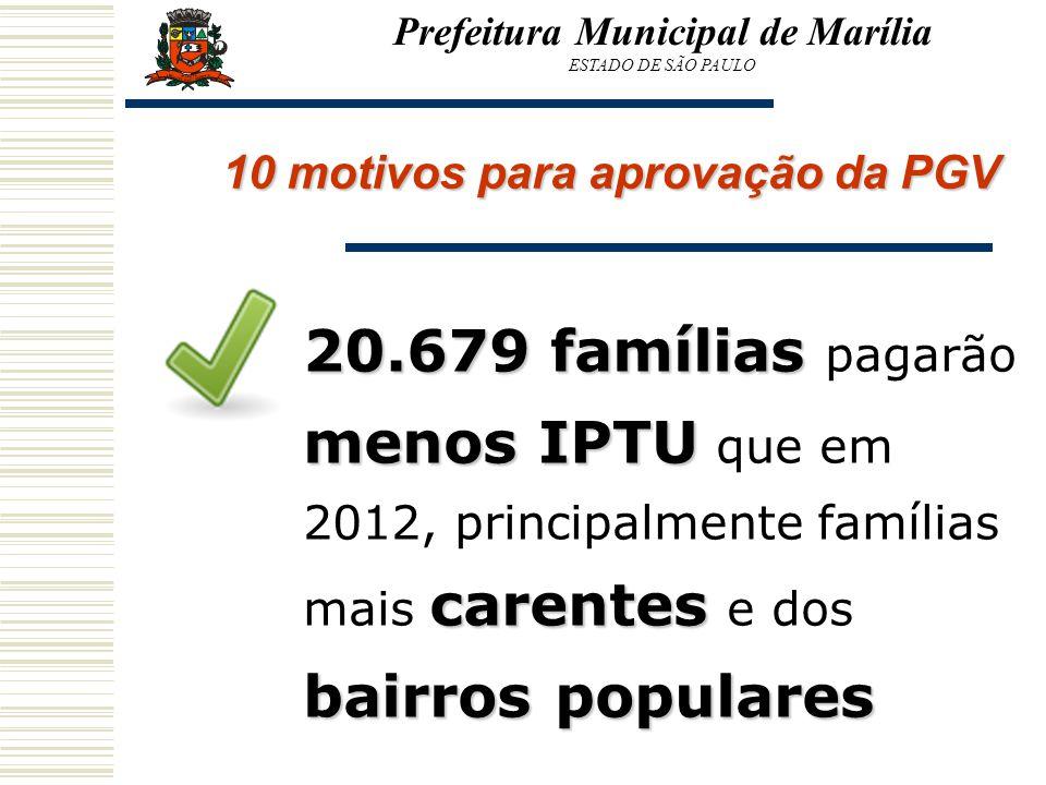 20.679 famílias menos IPTU carentes bairros populares 20.679 famílias pagarão menos IPTU que em 2012, principalmente famílias mais carentes e dos bair