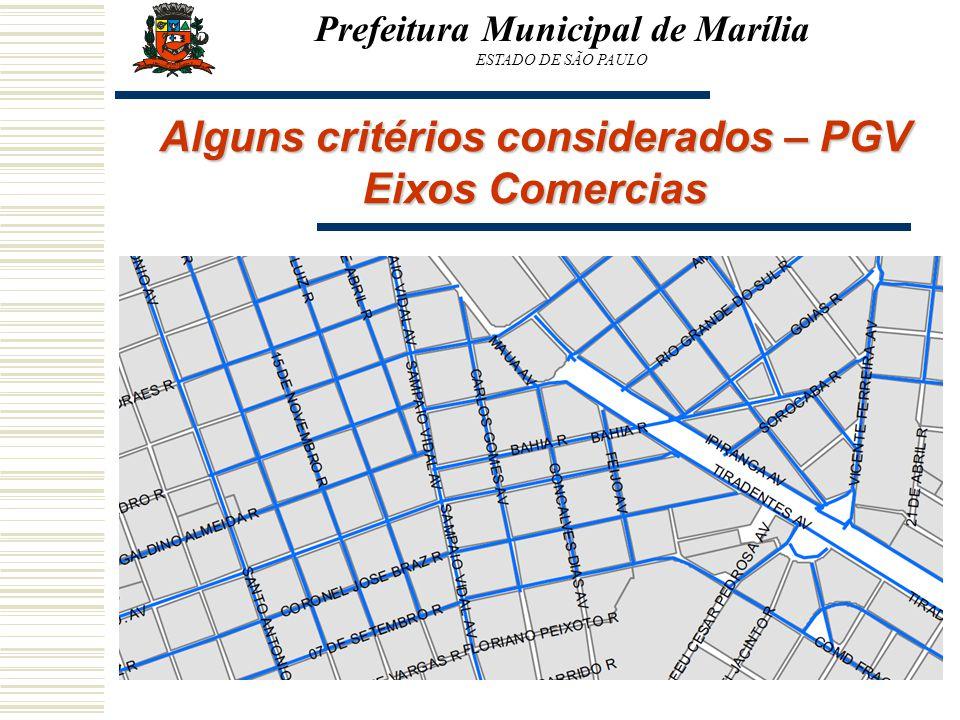 Prefeitura Municipal de Marília ESTADO DE SÃO PAULO Alguns critérios considerados – PGV Eixos Comercias