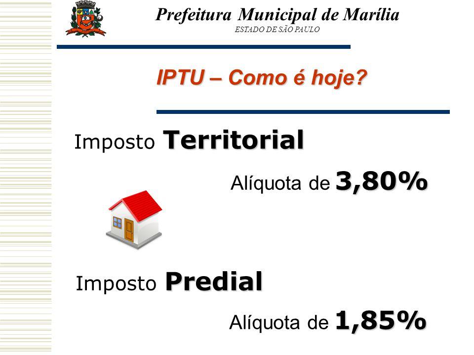 Prefeitura Municipal de Marília ESTADO DE SÃO PAULO IPTU – Como é hoje? Territorial Imposto Territorial 3,80% Alíquota de 3,80% Predial Imposto Predia