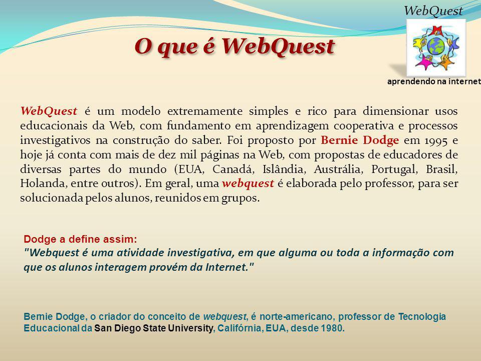 O que é WebQuest WebQuest é um modelo extremamente simples e rico para dimensionar usos educacionais da Web, com fundamento em aprendizagem cooperativ