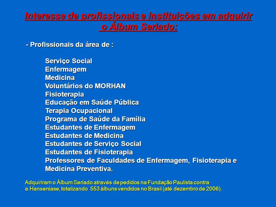 Interesse de profissionais e instituições em adquirir o Álbum Seriado: o Álbum Seriado: - Profissionais da área de : Serviço Social Serviço Social Enf