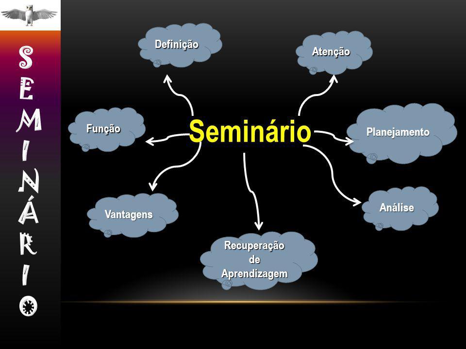 Seminário Definição Função Planejamento Vantagens Atenção Análise Recuperação de Aprendizagem