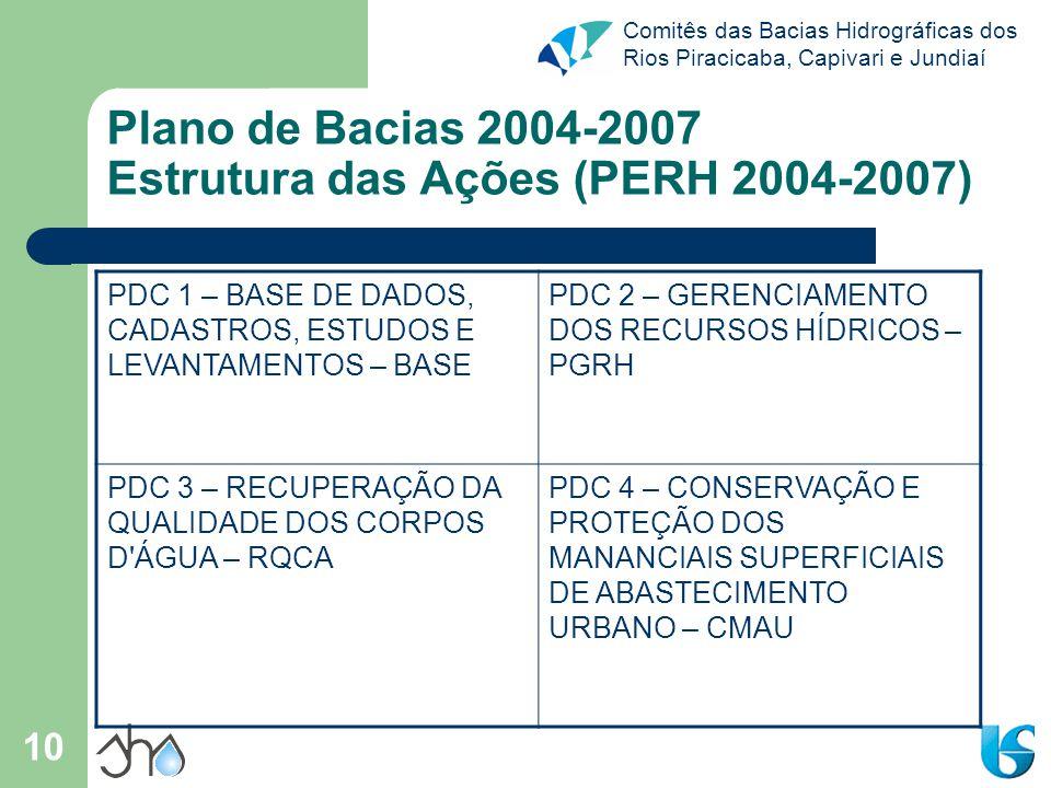 Comitês das Bacias Hidrográficas dos Rios Piracicaba, Capivari e Jundiaí 10 Plano de Bacias 2004-2007 Estrutura das Ações (PERH 2004-2007) PDC 1 – BASE DE DADOS, CADASTROS, ESTUDOS E LEVANTAMENTOS – BASE PDC 2 – GERENCIAMENTO DOS RECURSOS HÍDRICOS – PGRH PDC 3 – RECUPERAÇÃO DA QUALIDADE DOS CORPOS D ÁGUA – RQCA PDC 4 – CONSERVAÇÃO E PROTEÇÃO DOS MANANCIAIS SUPERFICIAIS DE ABASTECIMENTO URBANO – CMAU