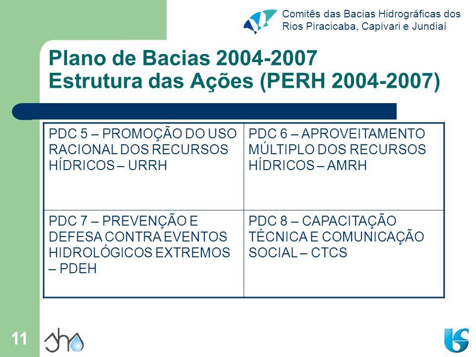 Comitês das Bacias Hidrográficas dos Rios Piracicaba, Capivari e Jundiaí 11 Plano de Bacias 2004-2007 Estrutura das Ações (PERH 2004-2007) PDC 5 – PROMOÇÃO DO USO RACIONAL DOS RECURSOS HÍDRICOS – URRH PDC 6 – APROVEITAMENTO MÚLTIPLO DOS RECURSOS HÍDRICOS – AMRH PDC 7 – PREVENÇÃO E DEFESA CONTRA EVENTOS HIDROLÓGICOS EXTREMOS – PDEH PDC 8 – CAPACITAÇÃO TÉCNICA E COMUNICAÇÃO SOCIAL – CTCS
