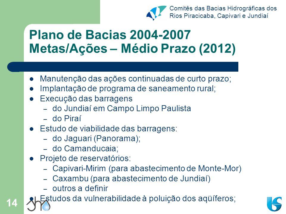 Comitês das Bacias Hidrográficas dos Rios Piracicaba, Capivari e Jundiaí 14 Plano de Bacias 2004-2007 Metas/Ações – Médio Prazo (2012) Manutenção das ações continuadas de curto prazo; Implantação de programa de saneamento rural; Execução das barragens – do Jundiaí em Campo Limpo Paulista – do Piraí Estudo de viabilidade das barragens: – do Jaguari (Panorama); – do Camanducaia; Projeto de reservatórios: – Capivari-Mirim (para abastecimento de Monte-Mor) – Caxambu (para abastecimento de Jundiaí) – outros a definir Estudos da vulnerabilidade à poluição dos aqüíferos;