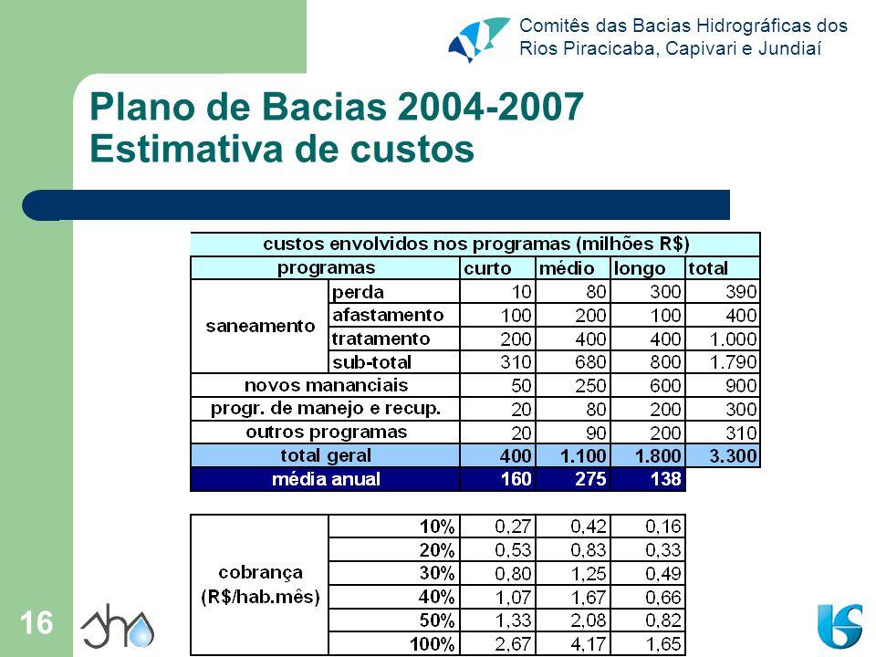 Comitês das Bacias Hidrográficas dos Rios Piracicaba, Capivari e Jundiaí 16 Plano de Bacias 2004-2007 Estimativa de custos