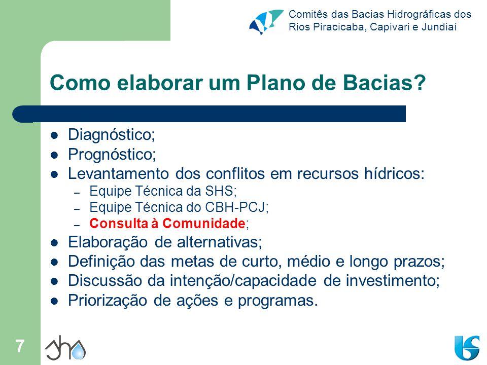 Comitês das Bacias Hidrográficas dos Rios Piracicaba, Capivari e Jundiaí 7 Como elaborar um Plano de Bacias.