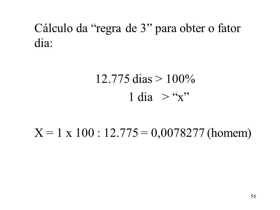 57 10.950 dias > 100% 1 dia > x X = 1 x 100 : 10.950 = 0,0091324 (mulher)