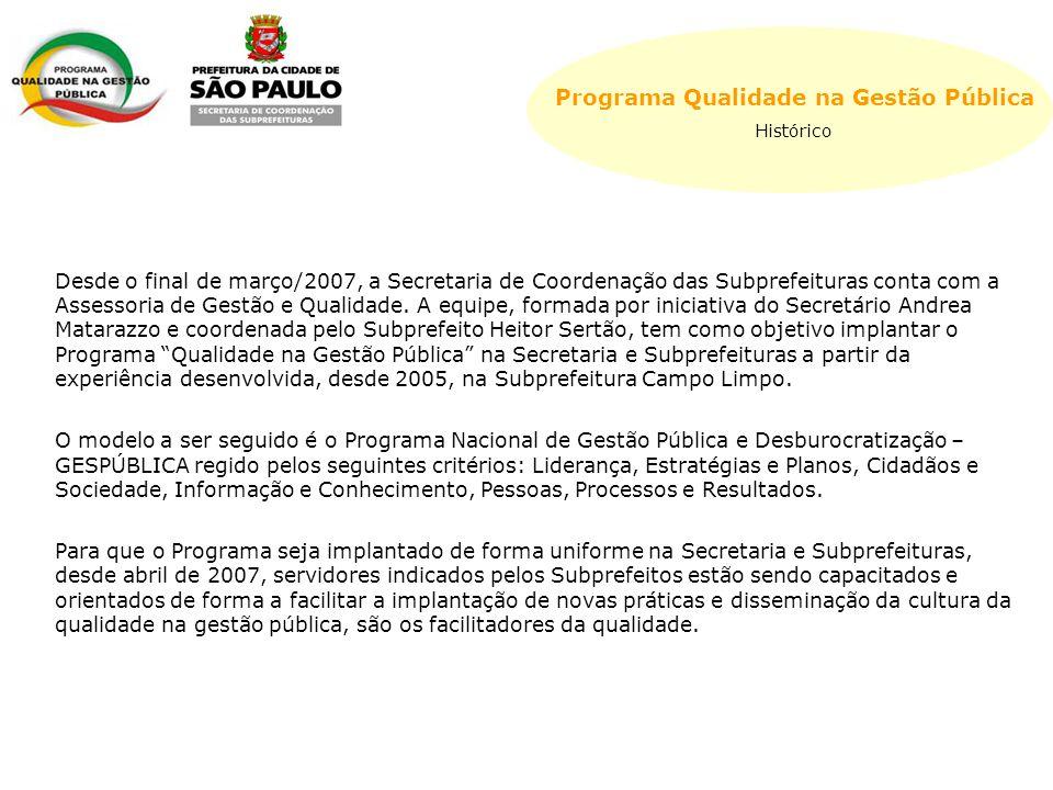 Programa Qualidade na Gestão Pública Histórico Desde o final de março/2007, a Secretaria de Coordenação das Subprefeituras conta com a Assessoria de Gestão e Qualidade.