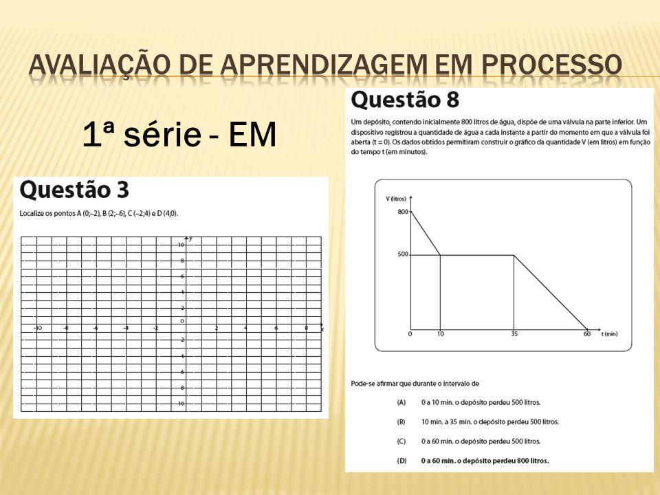 1ª série - EM