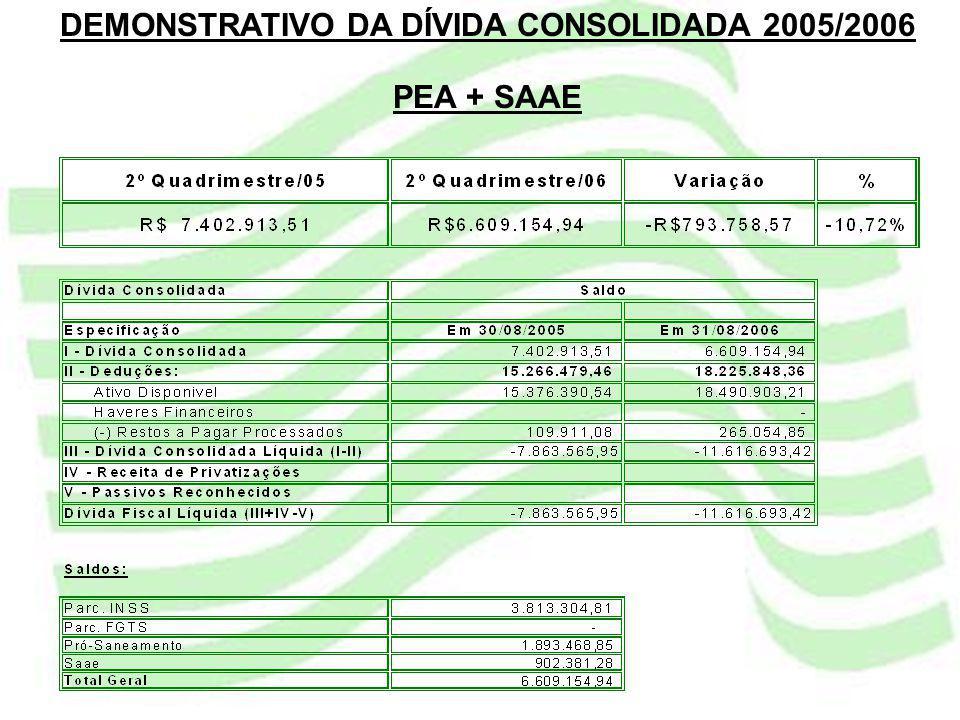 DEMONSTRATIVO DA DÍVIDA CONSOLIDADA 2005/2006 PEA + SAAE