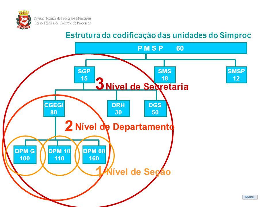 Menu CGEGI 80 DRH 30 DGS 50 2 3 DPM G 100 DPM 10 110 DPM 60 160 Nível de Seção Nível de Secretaria Nível de Departamento Estrutura da codificação das