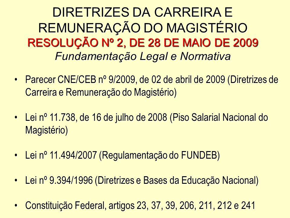 DIRETRIZES DA CARREIRA E REMUNERAÇÃO DO MAGISTÉRIO RESOLUÇÃO Nº 2, DE 28 DE MAIO DE 2009 Fundamentação Legal e Normativa Parecer CNE/CEB nº 9/2009, de