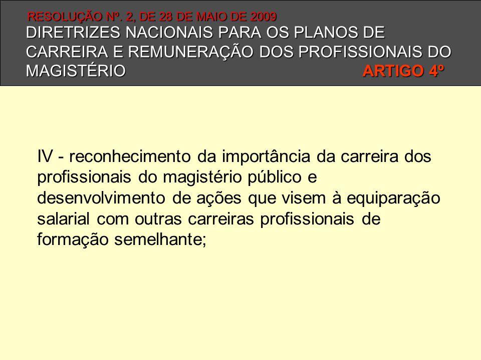 DIRETRIZES NACIONAIS PARA OS PLANOS DE CARREIRA E REMUNERAÇÃO DOS PROFISSIONAIS DO MAGISTÉRIO ARTIGO 4º IV - reconhecimento da importância da carreira
