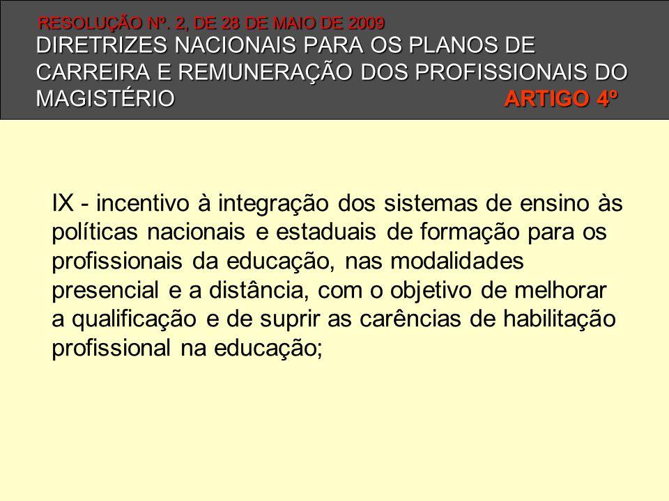 DIRETRIZES NACIONAIS PARA OS PLANOS DE CARREIRA E REMUNERAÇÃO DOS PROFISSIONAIS DO MAGISTÉRIO ARTIGO 4º IX - incentivo à integração dos sistemas de en