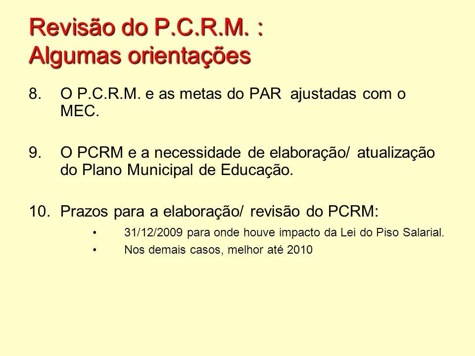 8.O P.C.R.M. e as metas do PAR ajustadas com o MEC. 9.O PCRM e a necessidade de elaboração/ atualização do Plano Municipal de Educação. 10.Prazos para