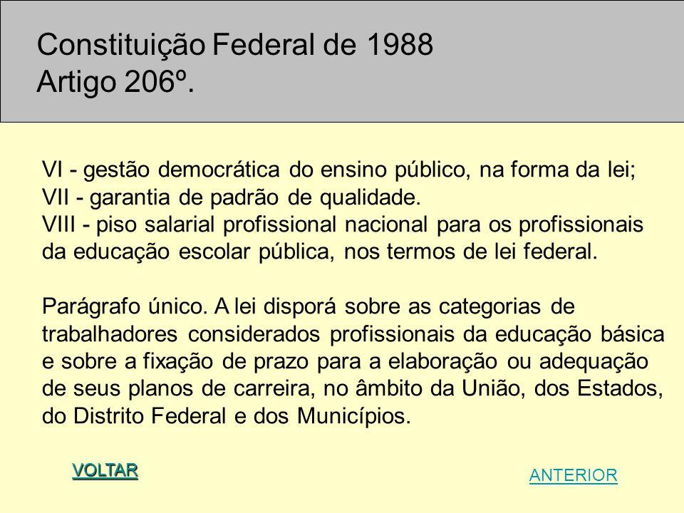 Constituição Federal de 1988 Artigo 206º. VI - gestão democrática do ensino público, na forma da lei; VII - garantia de padrão de qualidade. VIII - pi