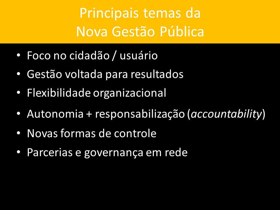 Principais temas da Nova Gestão Pública Foco no cidadão / usuário Gestão voltada para resultados Flexibilidade organizacional Autonomia + responsabilização (accountability) Novas formas de controle Parcerias e governança em rede