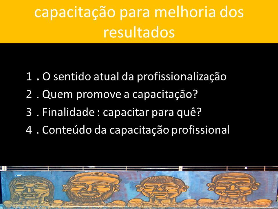 capacitação para melhoria dos resultados 1.O sentido atual da profissionalização 2.
