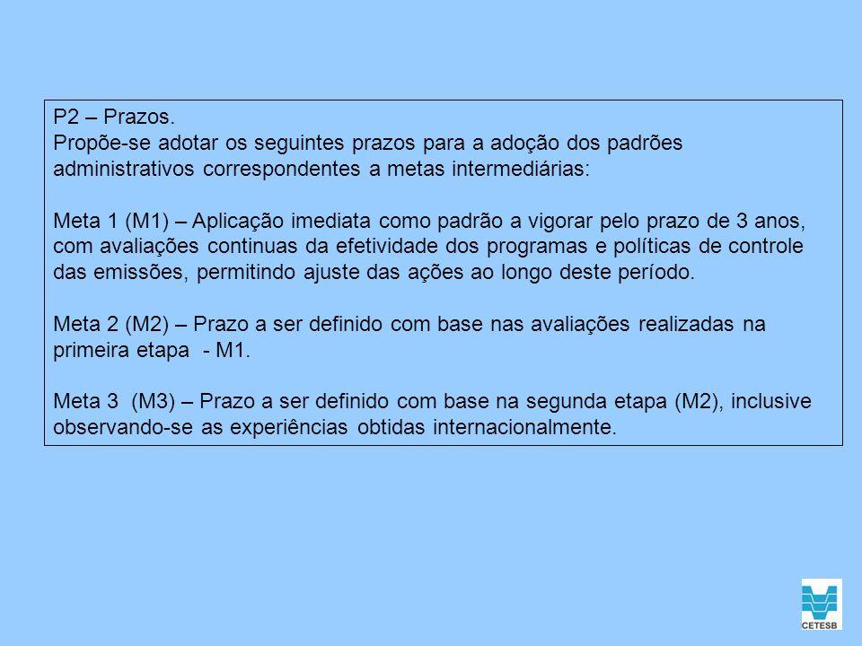 P2 – Prazos. Propõe-se adotar os seguintes prazos para a adoção dos padrões administrativos correspondentes a metas intermediárias: Meta 1 (M1) – Apli