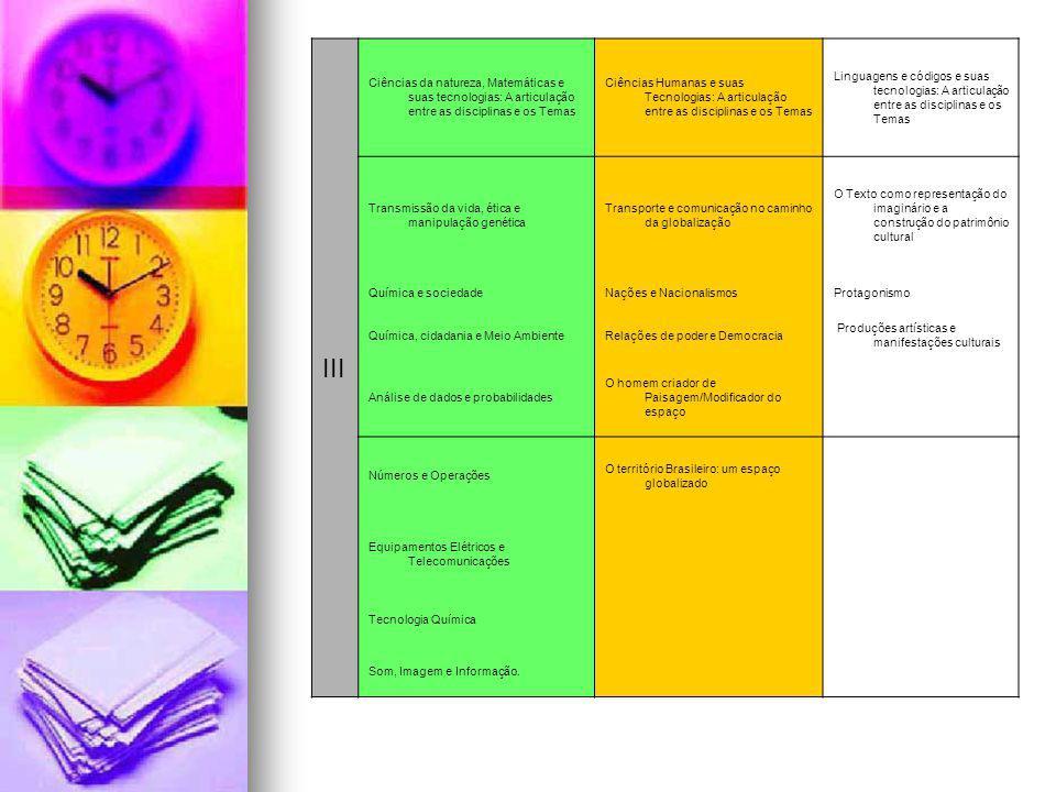 ENSINO FUNDAMENTAL - CICLO II E ENSINO MÉDIO (LER PARA APRENDER) Item IV - Curso destinado a todos os professores de todas as disciplinas que atuam no ciclo II do Ensino fundamental e do Ensino Médio e ainda não fizeram esse curso.