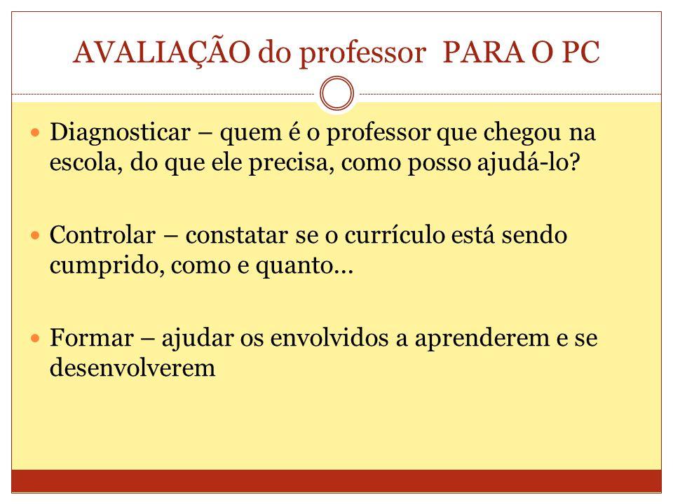 AVALIAÇÃO do professor PARA O PC Diagnosticar – quem é o professor que chegou na escola, do que ele precisa, como posso ajudá-lo.