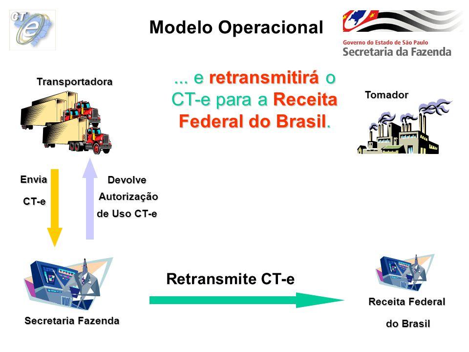Secretaria Fazenda Tomador... e retransmitirá o CT-e para a Receita Federal do Brasil. Envia CT-e CT-e Devolve Autorização Autorização de Uso CT-e Rec