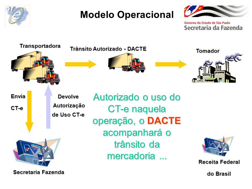 Secretaria Fazenda Tomador Autorizado o uso do CT-e naquela operação, o DACTE acompanhará o trânsito da mercadoria... EnviaCT-e Devolve Autorização Au
