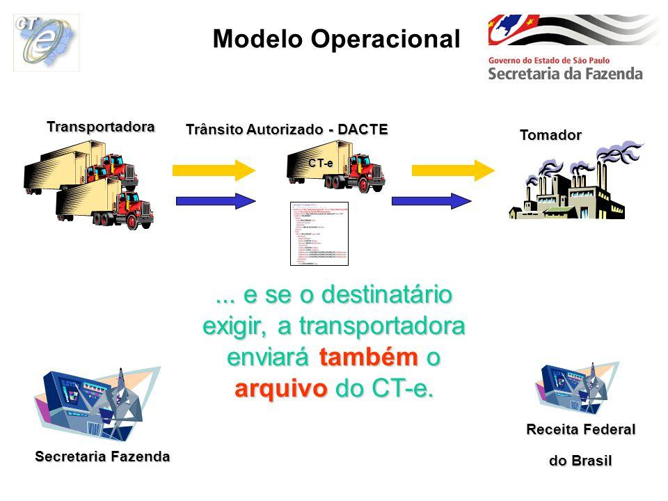 Secretaria Fazenda Tomador O destinatário deverá então consultar a existência e validade do CT-e por meio do código de acesso Receita Federal do Brasil Transportadora Modelo Operacional