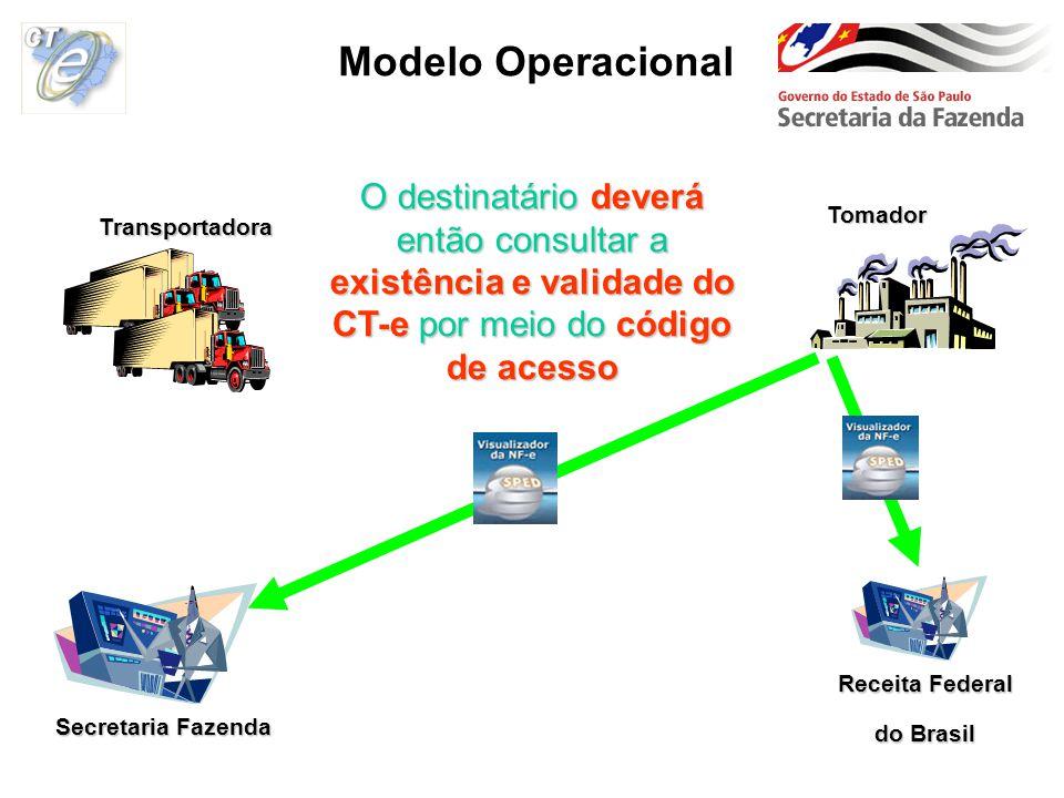 Secretaria Fazenda Tomador O destinatário deverá então consultar a existência e validade do CT-e por meio do código de acesso Receita Federal do Brasi