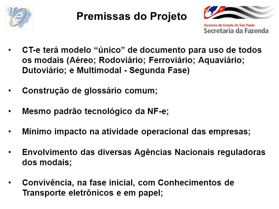 Ajuste SINIEF 09/07, 02/08 e 04/09 Ato Cotepe 08/08 (definições técnicas e aprovação do Manual de Integração do contribuinte) Atualização do convênio 06/89 (glossário, carta de correção para serviço de transporte) Site CT-e da SEFAZ/SP: www.fazenda.sp.gov.br/cte 02/03/2009 – início da validade jurídica do CT-e (RS) 03/04/2009 – início da validade jurídica em SP 19/03/2009 - publicação da Portaria CAT 55/09 disciplinando o CT-e 28/04/2009: evento nacional de lançamento nacional em São Paulo Estágio Atual – CT-e